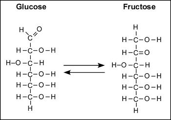 Glucose-Fruxtose siroop