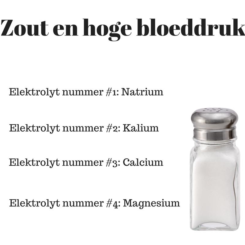 zout hoge bloeddruk