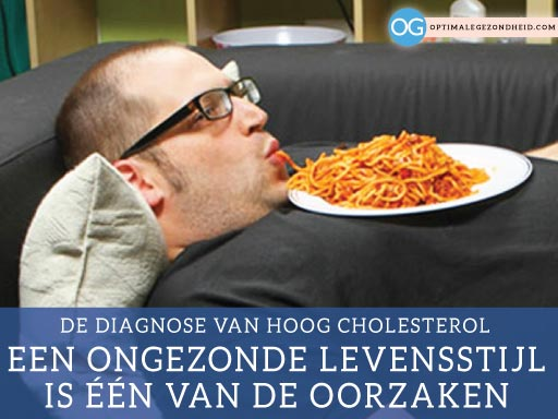 Diagnose hoog cholesterol